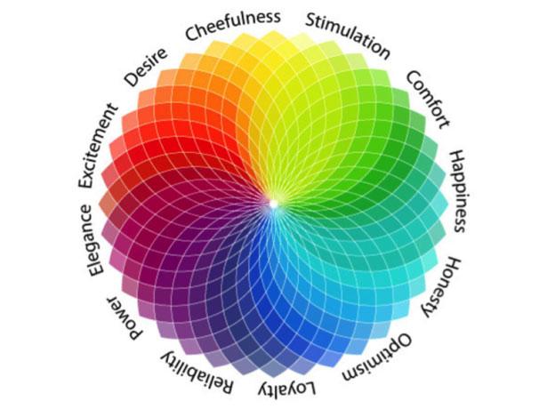 روانشناسی هارمونی رنگ ها در طراحی وبسایت