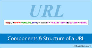 components of url