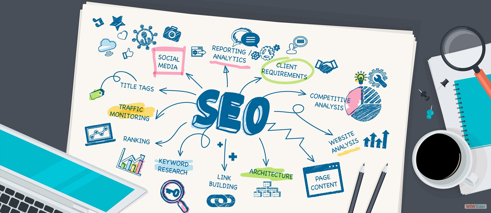 onlinemarketing1